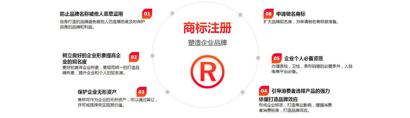 南京商标申请价格合理
